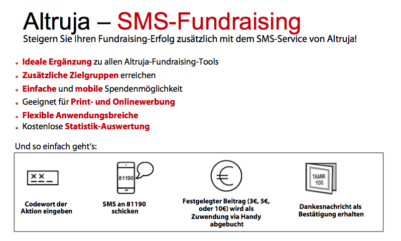 SMS Fundraising