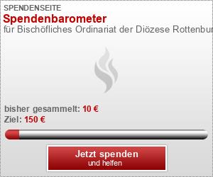 Spendenbarometer